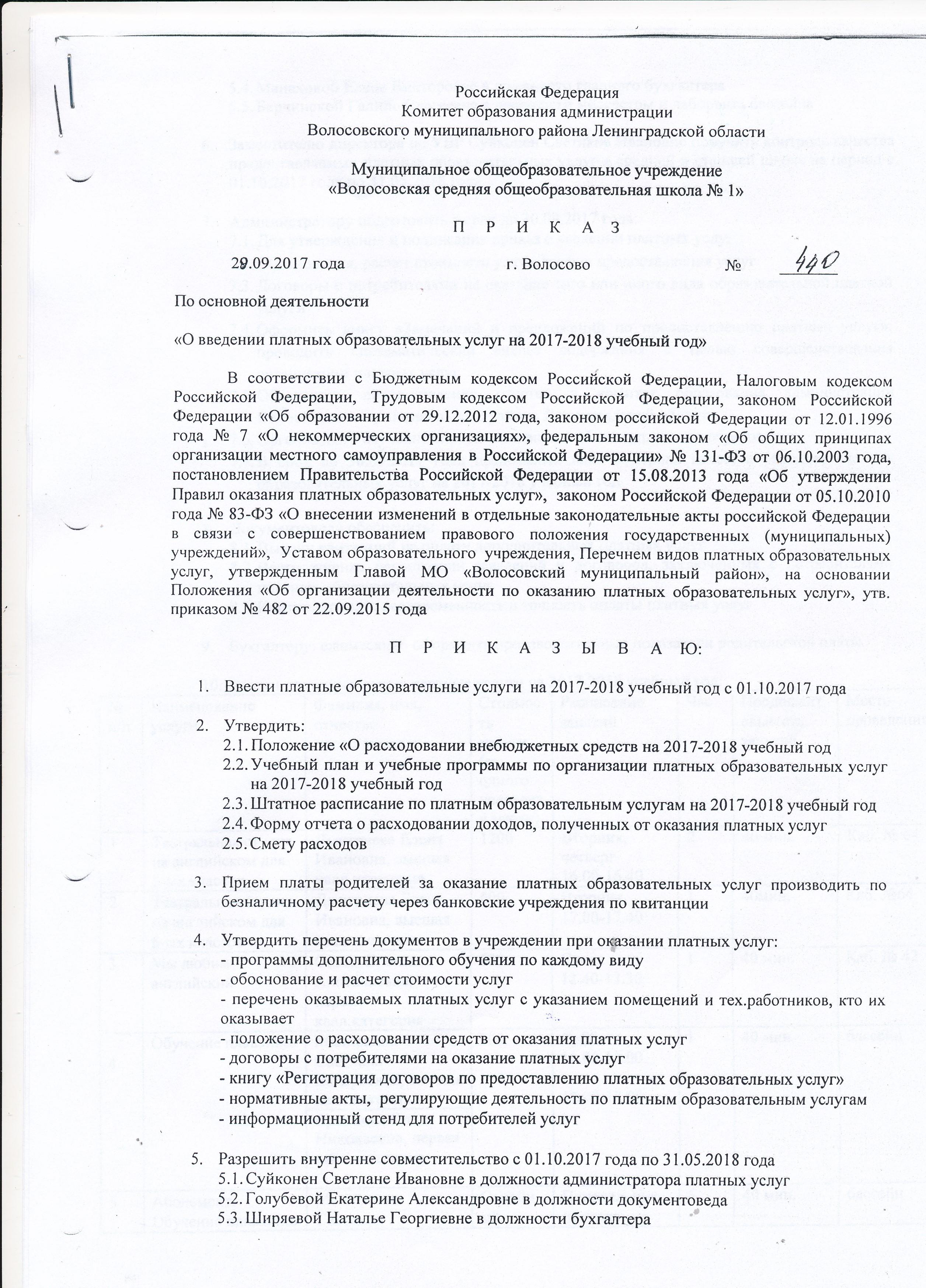 должностные инструкции документоведа в образовательном учреждении